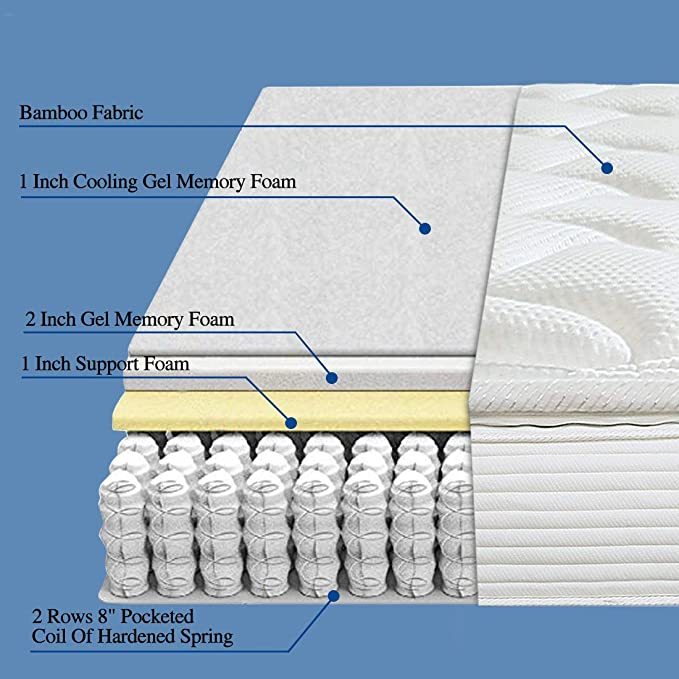 best coil spring mattress for side sleepers
