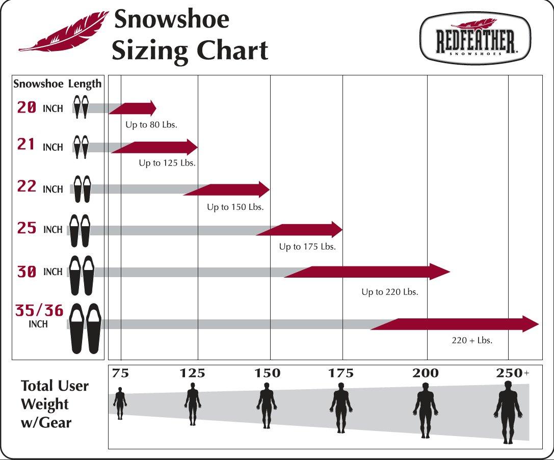 Atlas snowshoe size chart tole quiztrivia co