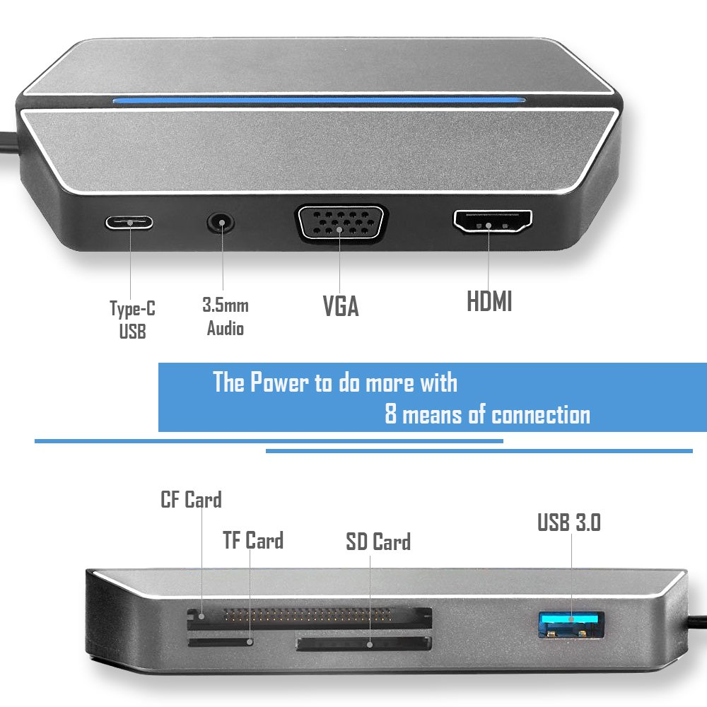 ZForce All-In-One USB 3.0 Type-C Card Reader Adapter Travel Dock Charging Data Sync SD TF CF Compact Flash HDMI VGA 3.5 Audio Jack