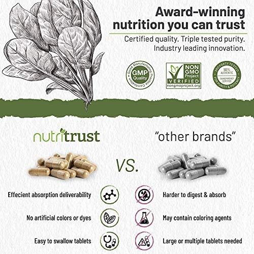 Zinc 400 UI Tablets de Nutritrust® La fórmula de alta potencia de fuentes de alimentos integrales ayuda a mantener un sistema inmunológico saludable y ...