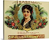 Isabella Cigar - Vintage Cigar Box Gallery-Wrapped Canvas