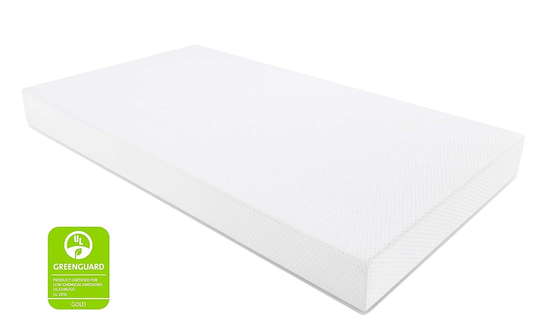 best baby crib mattress 2022