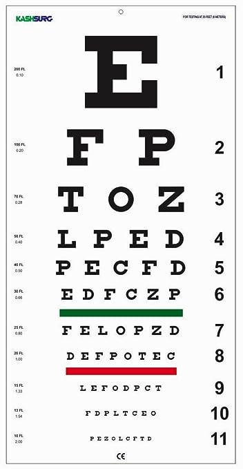 Amazon Snellen Plastic Eye Chart 20 Feet 22 X 11inches Health