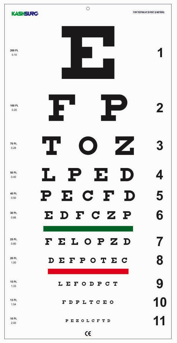 Snellen Plastic Eye Chart 20 Feet 22 x 11inches by Visionären (Image #1)