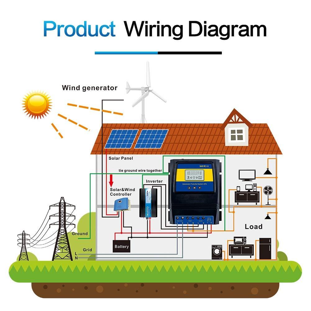 Moes Dual Power Controller 5500 Watt Automatic Transfer Switch For Off Grid Wiring Diagram 50a Solar Wind System Ats Dc 12v 24v 48v Ac 110v 220v