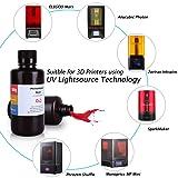 ELEGOO ABS-Like 3D Printer Rapid Resin LCD