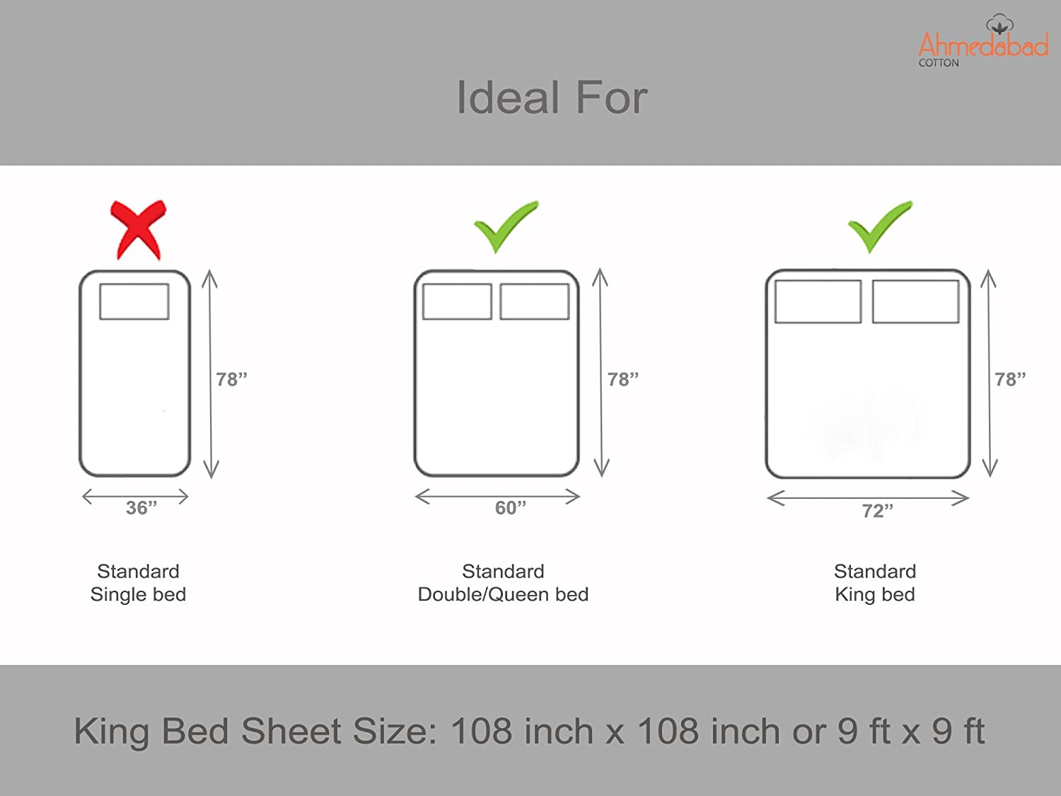 Ahmedabad Cotton Comfort Cotton Bedsheet With 2 Pillow Covers   King Size,  White And Blue: Amazon.in: Home U0026 Kitchen