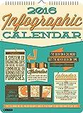 Infographics - 2016 Poster Calendar 11 x 15in