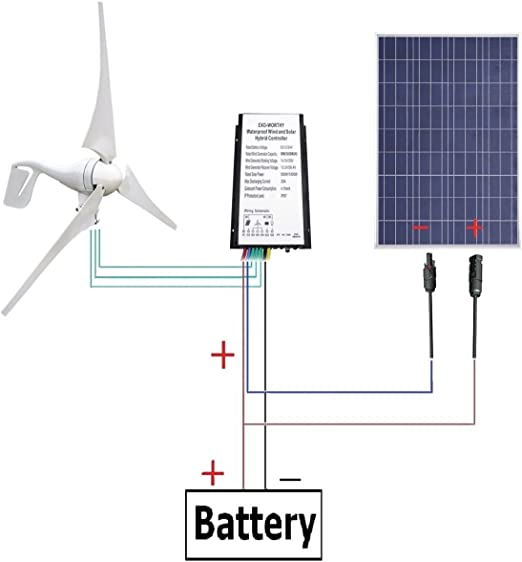 Ecoworthy 500 W Solar And Wind Power System 100 W Solar Panel And 400 W Wind Turbine Power System Kit For 12 Volt Charging Battery 12 V Home House Amazon Co Uk Garden Outdoors