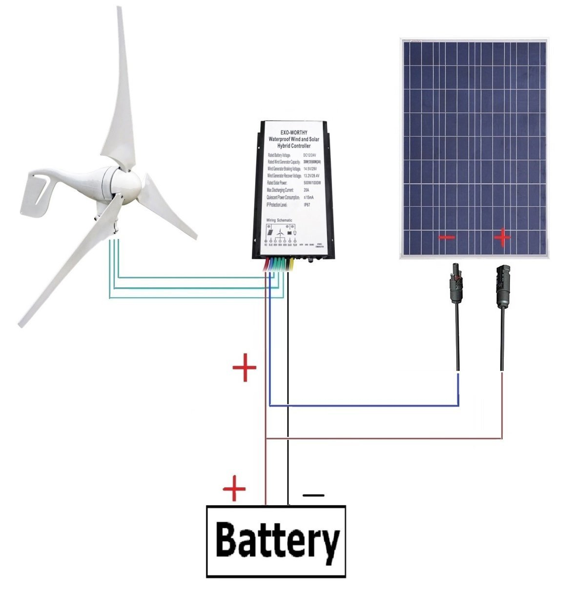 Eco Worthy 500w Off Grid Solar Wind Power System Kits For Charging Garden Light Wiring Diagram 12 Volt Batteries 400w Turbine Generator 100w Polycrystalline 12v Panel