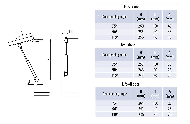 GTV Syst/ème de fermeture pour armoire de cuisine /à v/érin Force 80 N//m/²