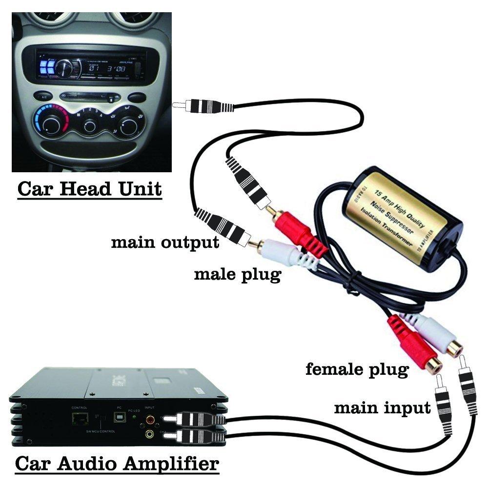 Ho Isolateur filtre RCA 15Amp anti bruit pour amplificateur auto voiture antiparasitage antiparasite Mr
