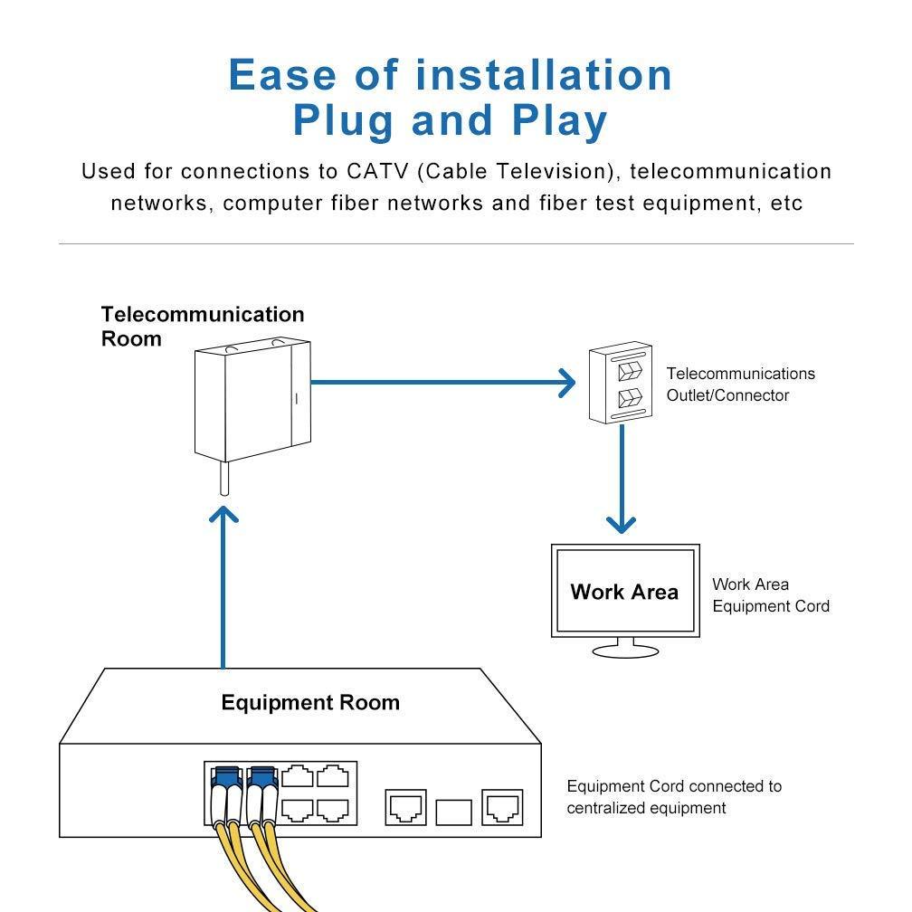 10Gtek 4 Pack Cavo Fibra Ottica Monomodale 3m- SC//UPC a LC//UPC OS2 Duplex 9//125/µm Fiber Patch Cable LSZH per SFP /& Media Converter 4pcs