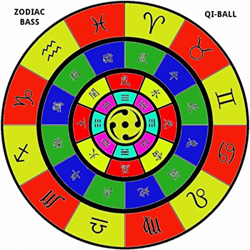 Zodiac Wheel Aquarius Zodiac Sign Symbol Zodiacal Icons