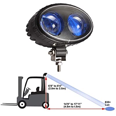 Fuguang LED Forklift Safety Light Blue Spot Light, Warehouse Safe Warning Light 8W Led CREE Chip 10V-100V Wide Voltage,250LM: Automotive