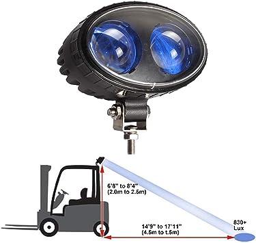 Amazon Com Fuguang Led Forklift Safety Light Blue Spot Light Warehouse Safe Warning Light 8w Led Cree Chip 10v 100v Wide Voltage 250lm Automotive
