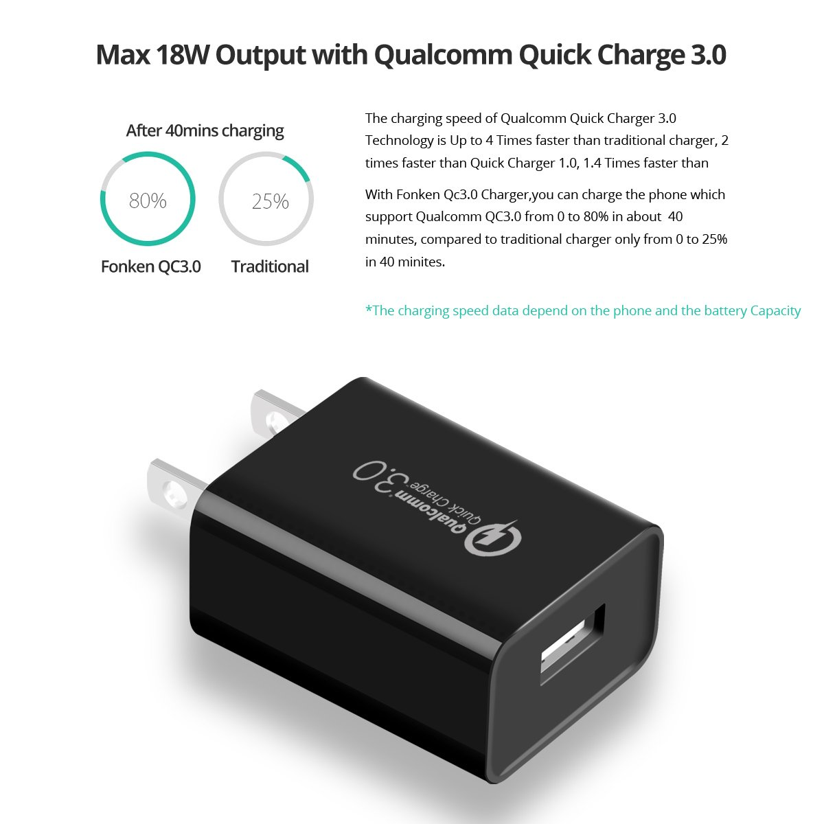 [3-Pack] Quick Charge 3.0, FONKEN 18W USB Wall Charger QC 3.0 Adapter 3Amp Fast Charger Block Compatible with Samsung Galaxy S7 S6, Note 5/4, LG G5 ...