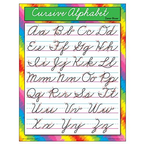 (TREND enterprises, Inc. Cursive Alphabet Zaner-Bloser Learning Chart, 17