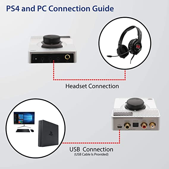 Syba USB 2 0 24bit/96KHz DAC with Stereo Headphone Amplifier Sound Card  SD-DAC63057