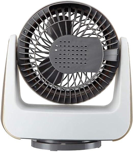 LFTS Cabezales de ventilación Ventilador Compacto Circulador de ...