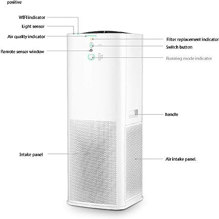 MMFXUE Purificador de Aire con filtros de carbón Activado HEPA Real para Habitaciones Medianas y pequeñas Generador de Iones Negativos ionizador Polen caspa de Mascotas