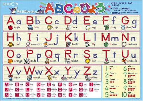 アルファベット表 大文字 小文字