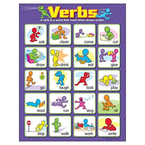 Trend Enterprises Inc. Verbs Learning Chart, 17