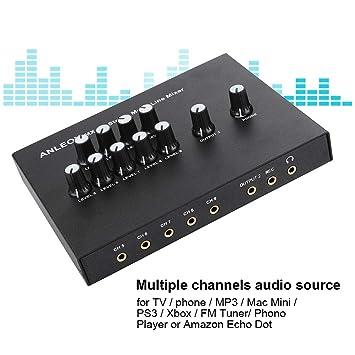 Wendry Amplificador estéreo Digital, Mini Amplificador ...