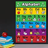 10 Educational Wall Posters for Toddlers - ABC
