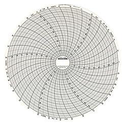 Dickson C409 Circular Chart, 8