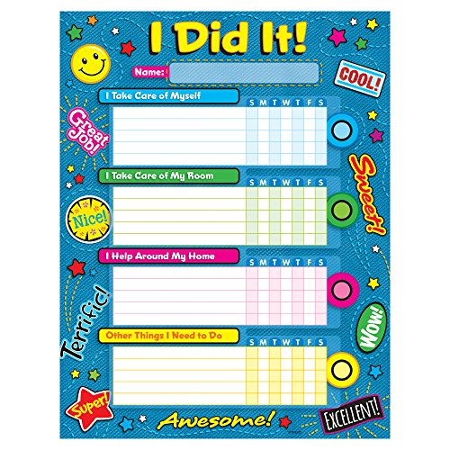 100 chart stickers - 3