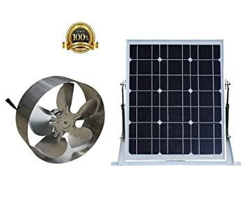 Solar Power Attic Gable Roof Vent Brushless DC Motor 1720 CFM Ventilator Fan With 29 Watt  sc 1 st  Amazon.com & Amazon.com : Solar Power Attic Gable Roof Vent Brushless DC Motor ...