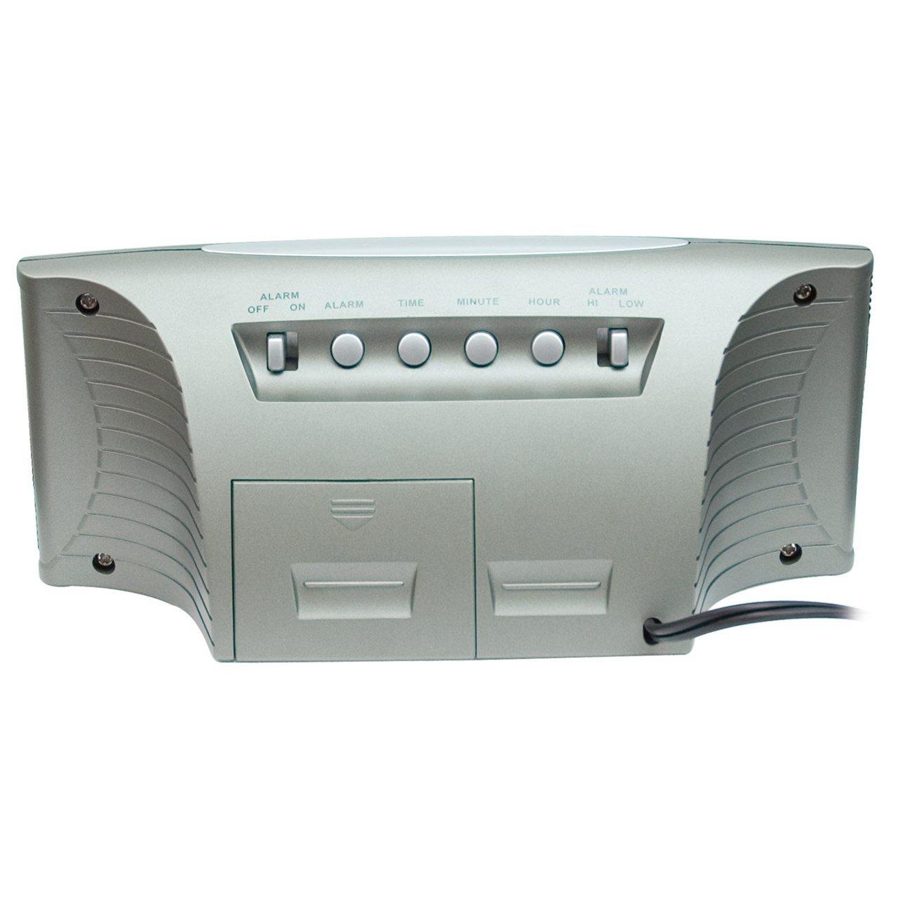 Amazon.com: Reizen Jumbo Super Loud Reloj despertador con 2 ...