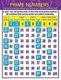 Carson Dellosa Mark Twain Prime Numbers Chart (414062)