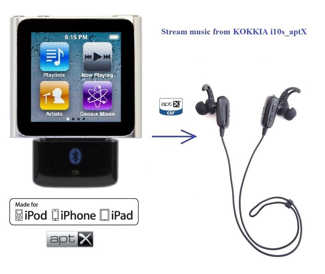 Perfect for Bluetooth iPhones,iPads/iPods and other Bluetooth Stereo Sources.: Cell Phones & Accessories