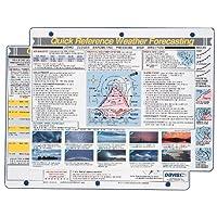 Tarjeta de referencia rápida de pronóstico de clima de Davis Instruments