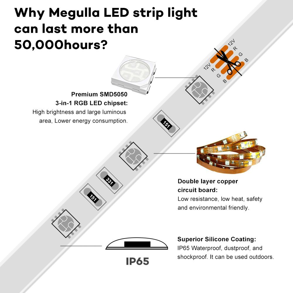 Megulla Ip65 Waterproof Smd5050 Rgb Led Strip Light Kit Lights As Well Wiring Diagram On Smd 5050 Multi Color Rope With Wireless Rf Remote And 12v Power Supply For Kitchen