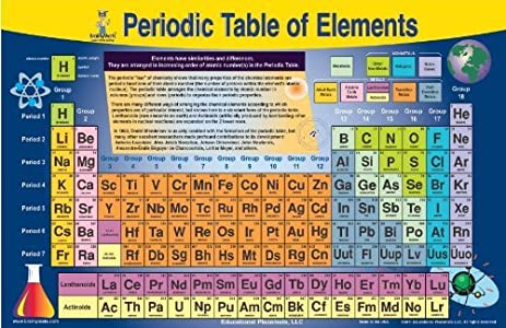 Amazon periodic table of elements placemat revised jan 2012 periodic table of elements placemat revised jan 2012 urtaz Gallery