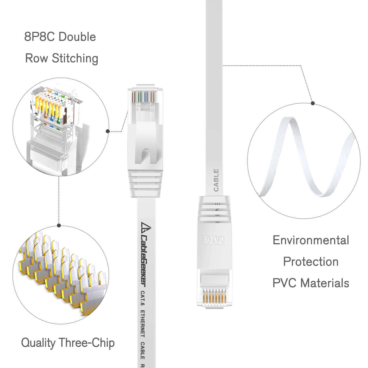 Cat 6 Ethernet Cable 100 Ft At A Cat5e Price But Higher Networking Guide 5 Wiring Scheme Bandwidth Flat Internet Network Cables Cat6 Patch Short Computer