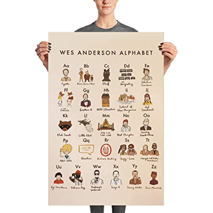 graphic relating to Alphabet Poster Printable referred to as : Wes Anderson Alphabet Poster, Printable Artwork