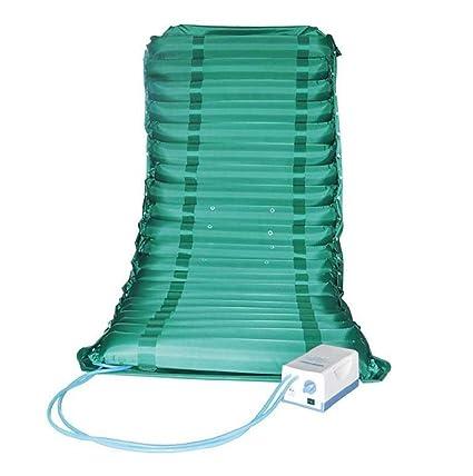 Bedsores - Sistema de colchón con bomba de Decubitus para adultos mayores o pacientes