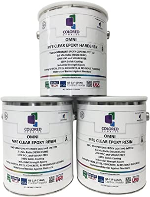 Colored Epoxies Resin Coating