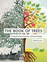 The Book of Trees: Visualizing Branches of Knowledge