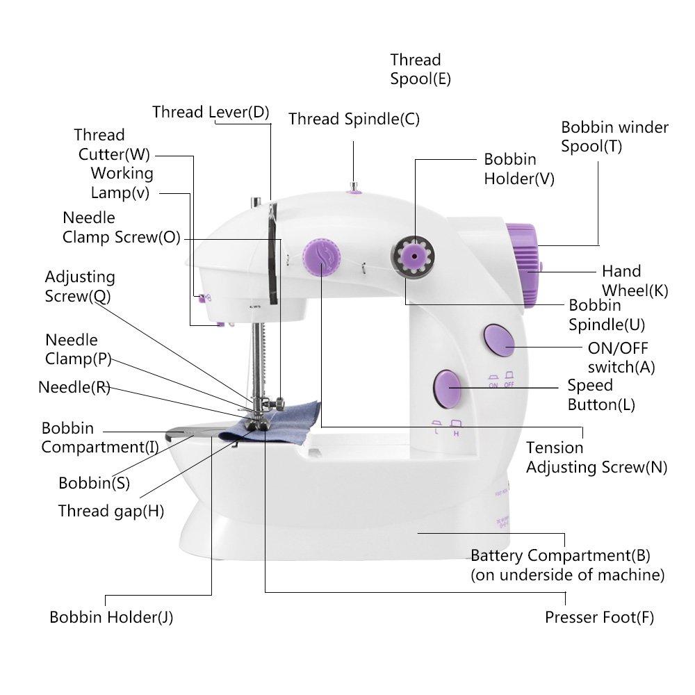 OurLeeme Mini Máquina de coser eléctrica Máquina portátil de 2 velocidades Máquina de coser a medida Máquina multifunción automática con pedal/Luz/Cortador: ...