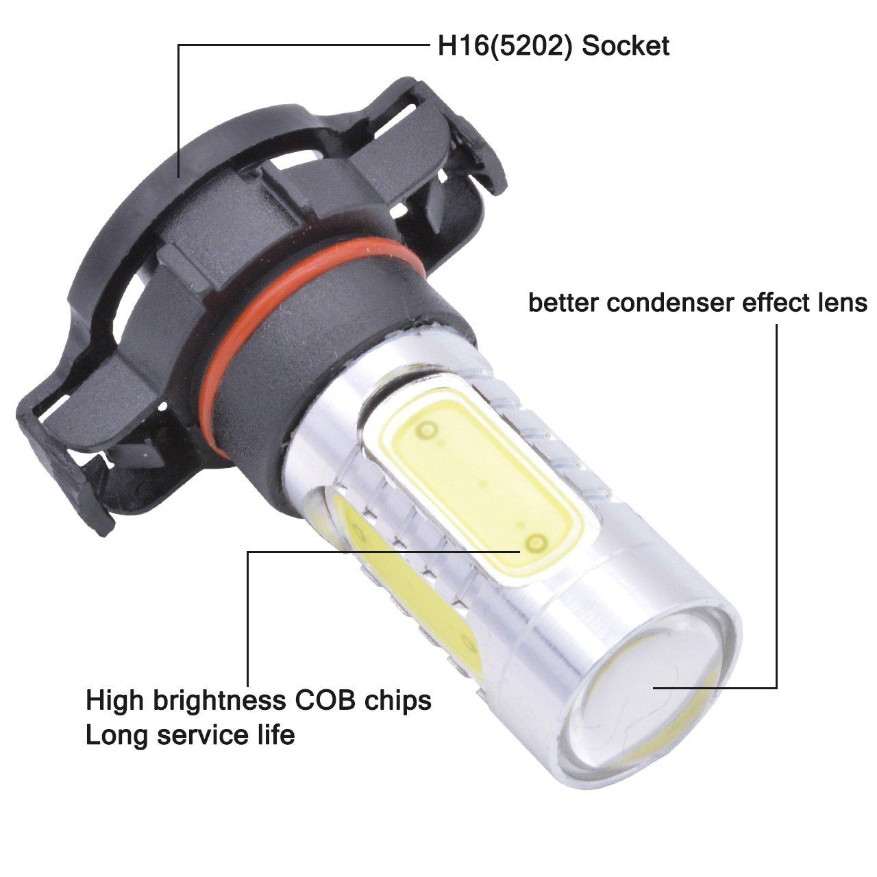 2-Pack KaTur 1600 Lumens 7.5W COB 9005 HB3 H10 9145 9140 LED Aluminum Fog Lights DRL Turn Signals Light Bulbs Day Running Light 12V White 6000K