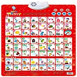 Wall Chart,NACOLA Baby Early Education Audio Digital Learning Chart Preschool Toy, Sound Toys For Kids-Pinyin