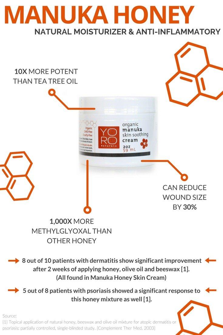 Best Baby Eczema Cream - oureczemastory.com