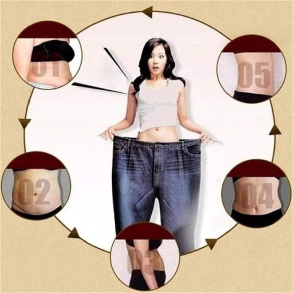 Wie heißt der Gewichtsverlust Patch?