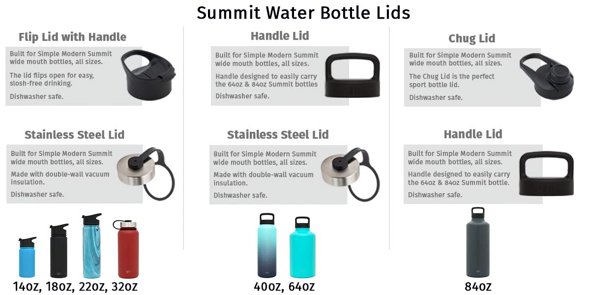 5ef227a397 Simple Modern 14 oz Summit Water Bottle - Stainless Steel Hydro Metal Flask  +2 Lids - Wide Mouth Double Wall Vacuum Insulated Blue Large 2 Liter Half  Gallon ...