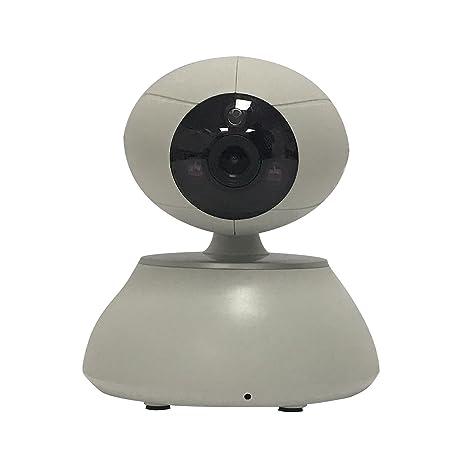 Sistema de Seguimiento remoto de la cámara vigilancia ...